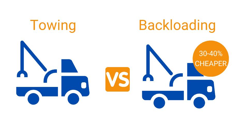 Backloading vs Towing